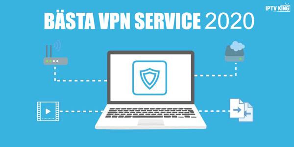 Bästa-VPN-tjänsten-2020